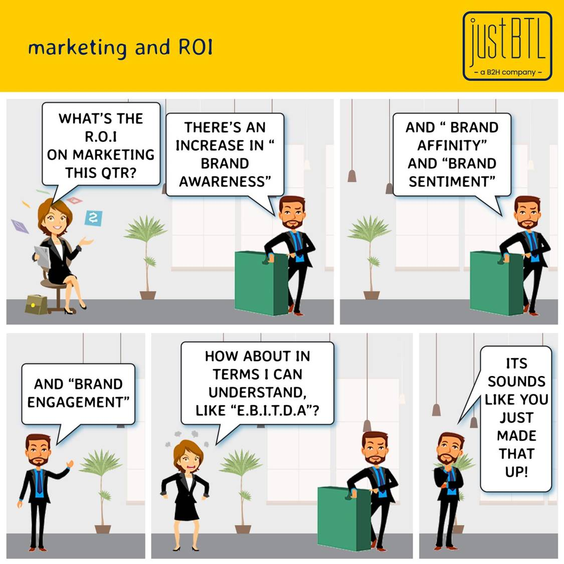 Marketing and ROI