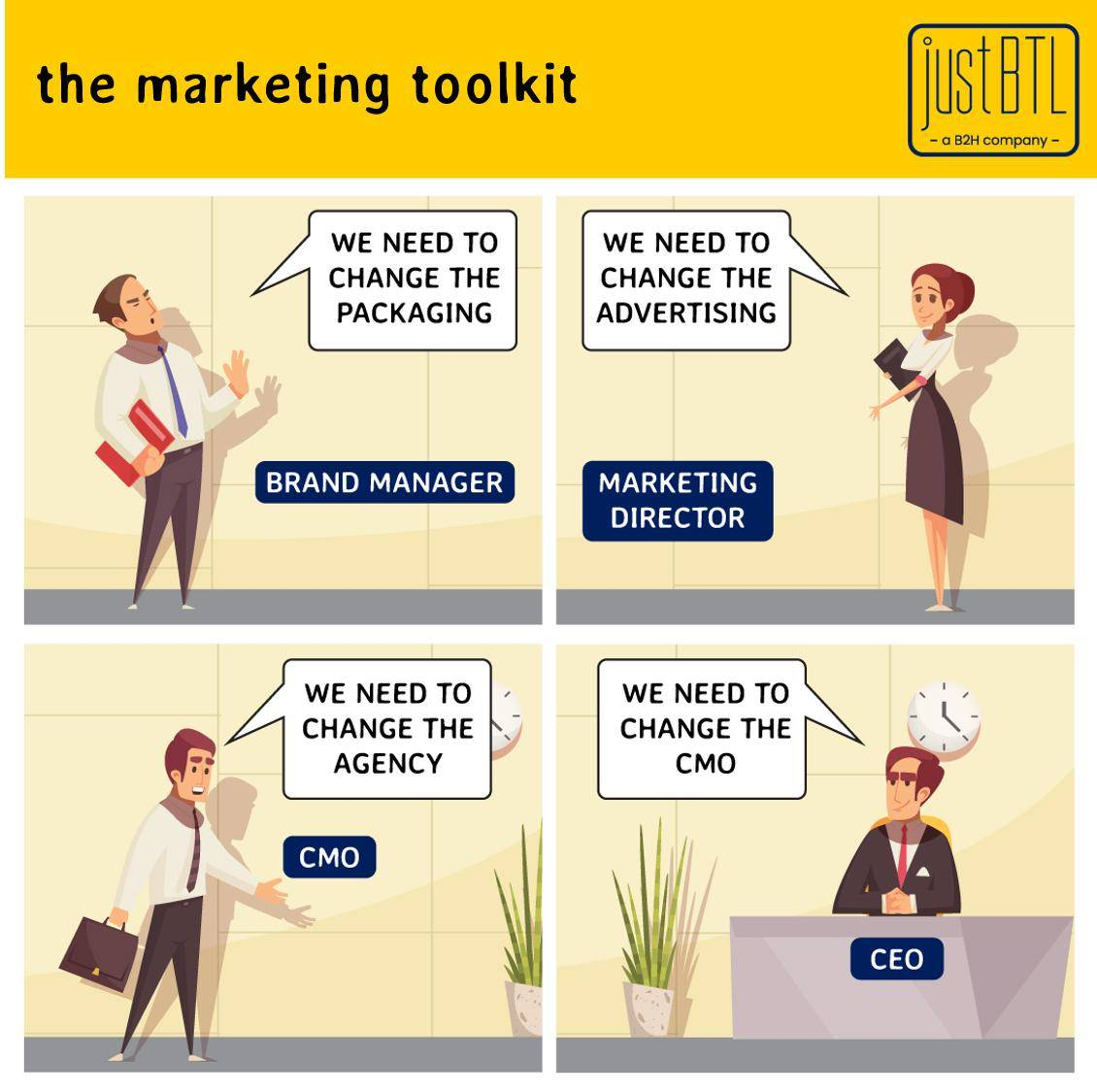 The marketing toolkit