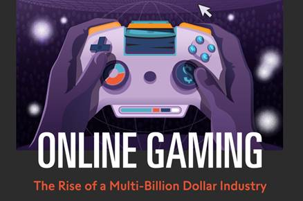 🔥 Online Gaming: The Rise of a Multi-Billion Dollar Industry